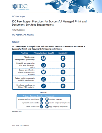 IDC PeerScape: Practices for Successful Managed Print and Document Services Engagements