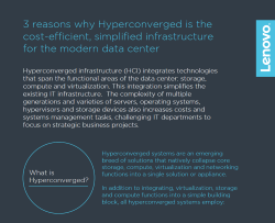 3 reasons why Hyperconverged is the cost-efficient, simplified infrastructure for the modern data center