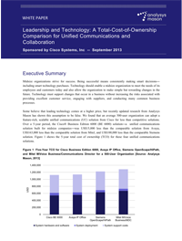 Leadership and Technology: A Total-Cost-of-Ownership Comparison for Unified Communications and Collaboration