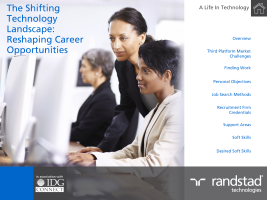 The Shifting Technology Landscape:  Reshaping Career Opportunities