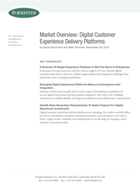 Market Overview: Digital Customer Experience Delivery Platforms