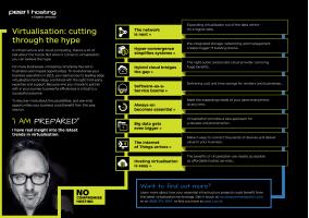 Virtualisation cutting through the hype-Ebook