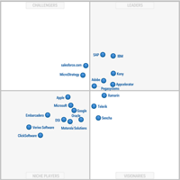Magic Quadrant for Mobile Application Development Platforms