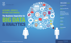 ACQUIRE, GROW & RETAIN CUSTOMERS:  The Business Imperative for BIG DATA & ANALYTICS